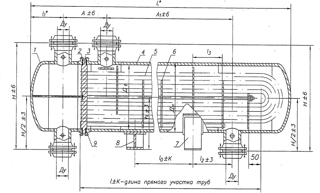 Теплообменники с u образными трубками Пластинчатый теплообменник Sondex S80 Канск
